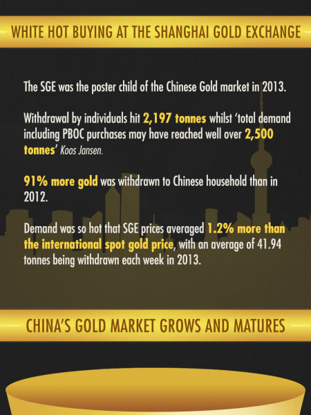 Was 2013 China's Golden Year? Infographic