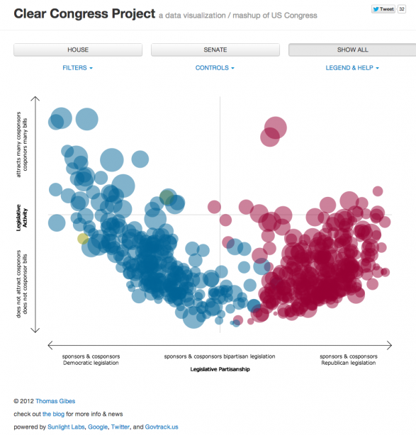 Clear Congress Project