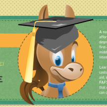 College: The Best (and Most Expensive) Years of Your Life Infographic