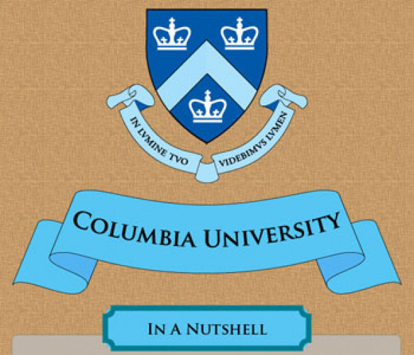Columbia University Infographic Infographic