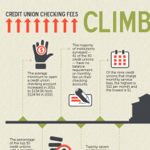 Credit Union Checking Fees Climb Infographic