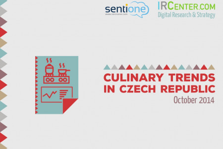 Culinary Trends in Czech Republic Infographic