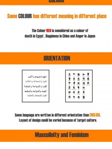 Cultural issues in Web Design Infographic