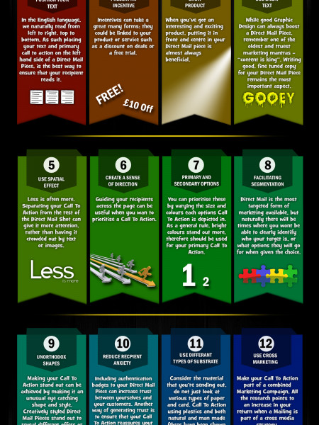 Direct Mail - 12 Calls to Action Infographic