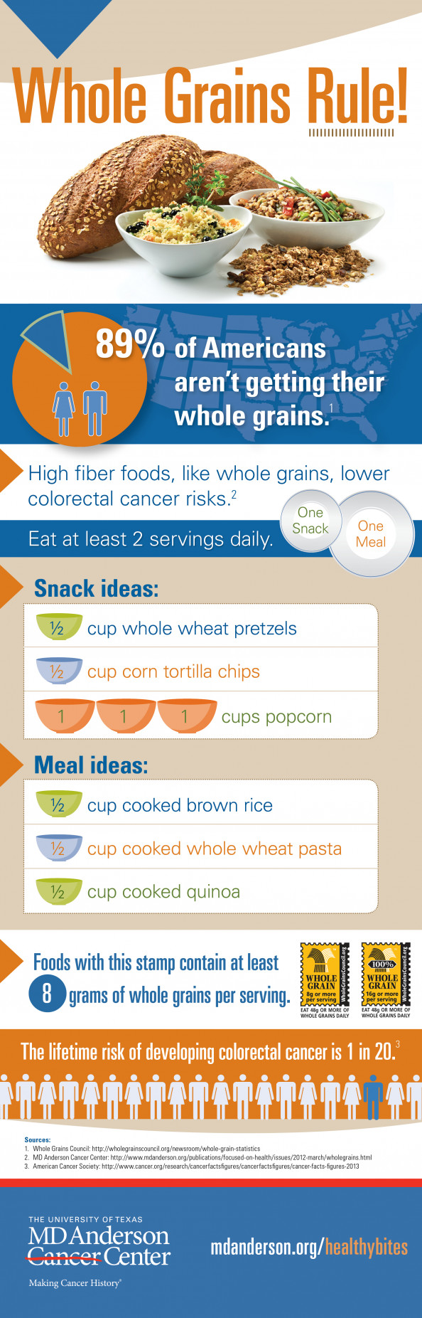 Easy Ways to Add Whole Grains Infographic