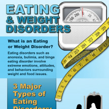 Eating & Weight Disorders Infographic