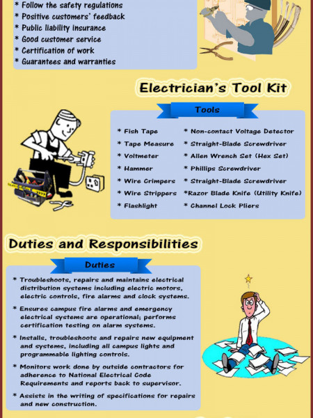 Electrician Oxford Infographic