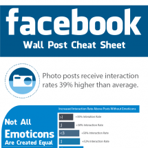 Facebook Wall Post Cheat Sheet Infographic