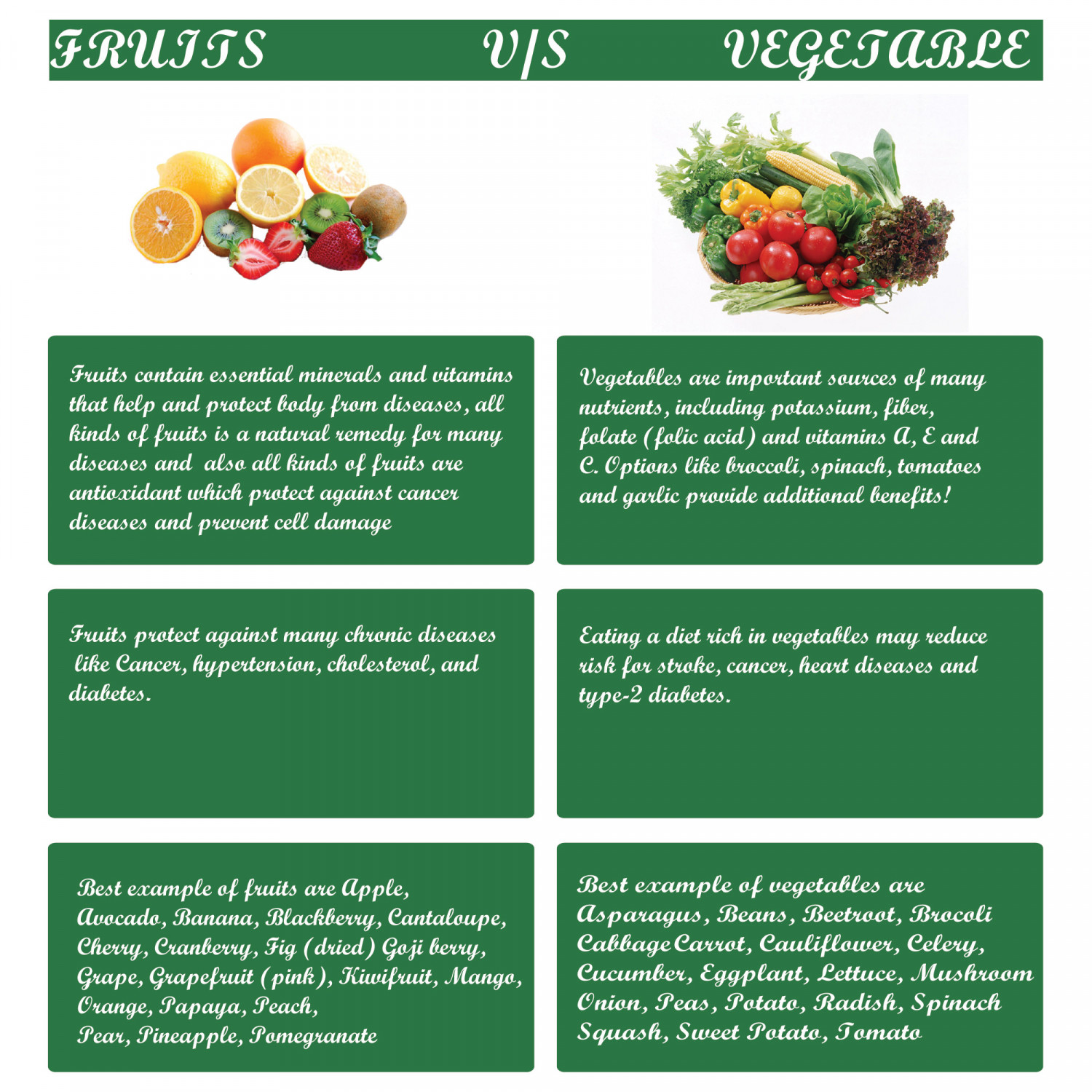 Fruits V/s Vegetables Infographic