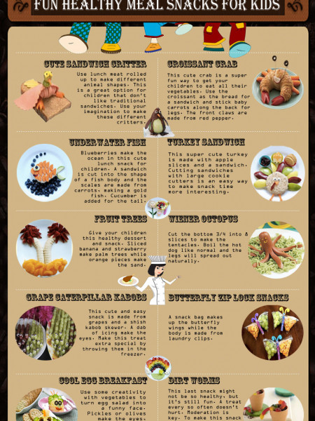 Fun Healthy Meal Snacks for Kids Infographic