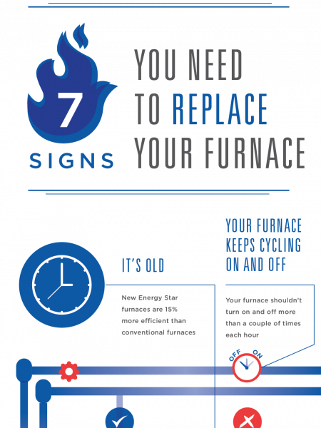 Furnace on the Fritz? When to Repair or Replace  Infographic