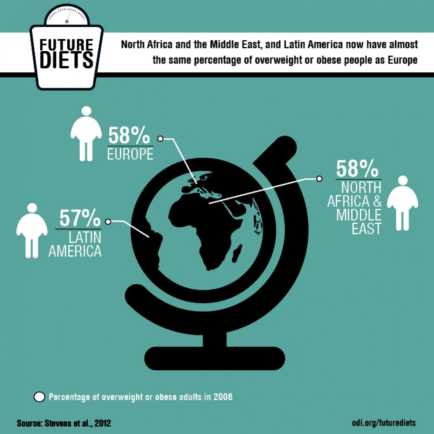 Future diets: Where overweight or obese people live is changing (2) Infographic