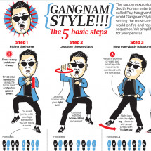 Gangnam Style 