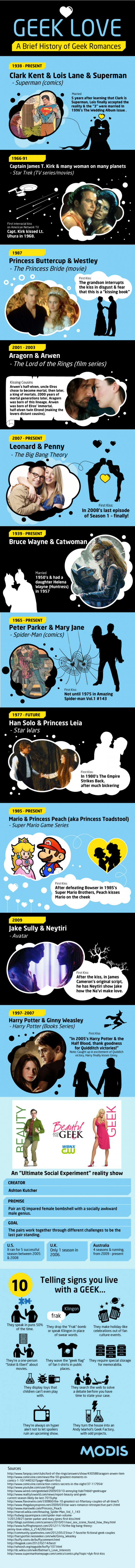 Geek Love: A Brief History of Geek Romances Infographic