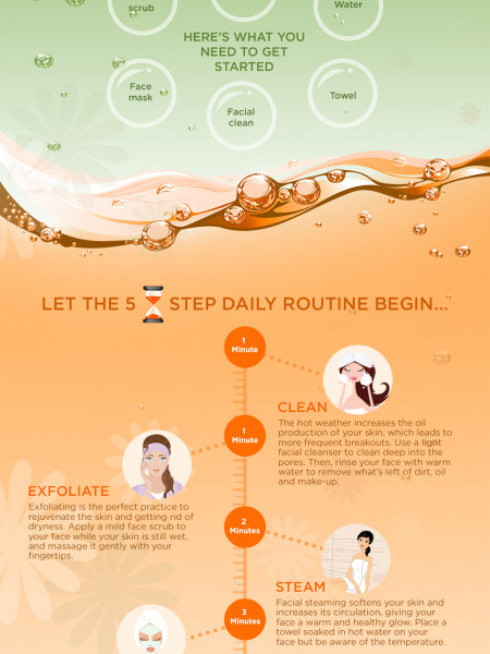 5 Steps To Get Your Skin Ready For Summer Infographic