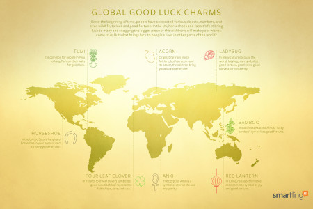 Global Good Luck Charms Infographic