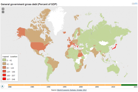 Government Debt Infographic