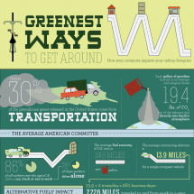Greenest Ways To Get Around Infographic