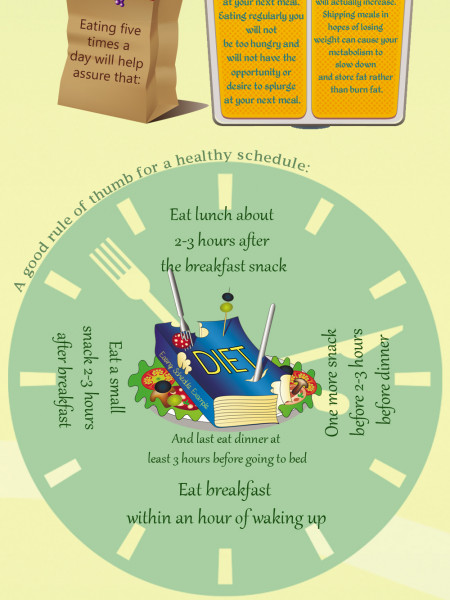 Healthy Eating Habits Infographic
