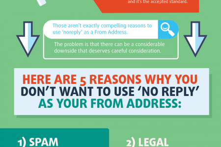 Hidden Ways the From Address Can Help or Hurt Your Email Marketing Infographic