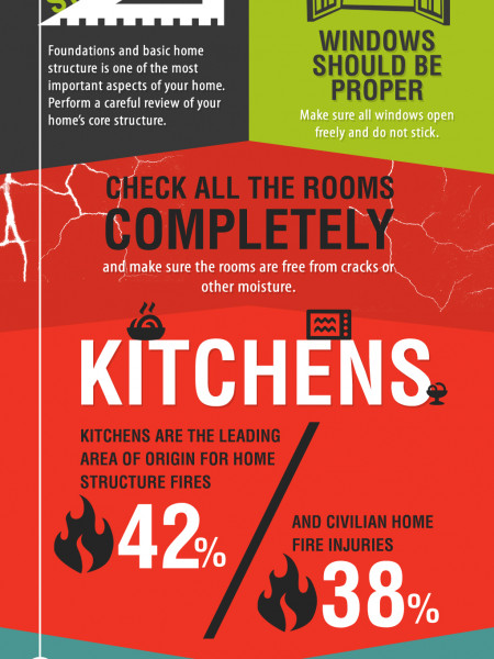 Home Buying Guide 101 Infographic