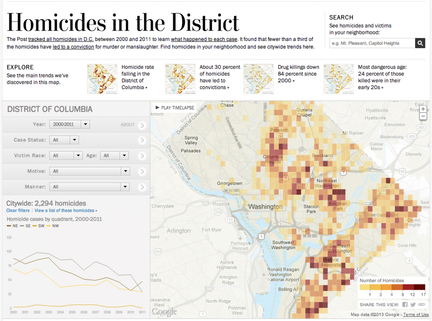 Homicides in the District Infographic
