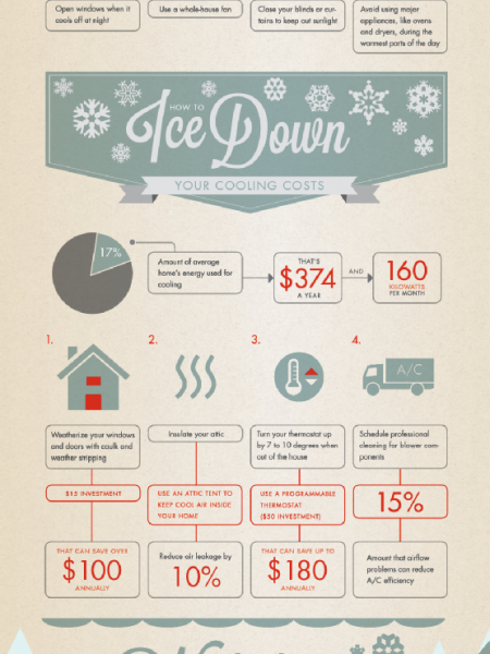 Hot and Cold: A/C Energy Savings Tips For Summer And Winter Infographic