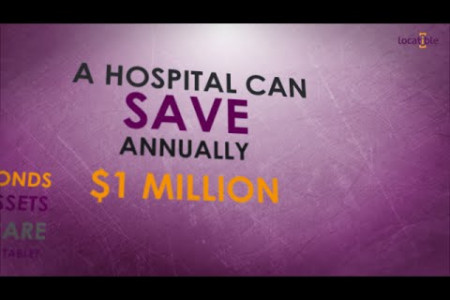 How Can Locatible RTLS Help a Hospital? 90 Seconds Video Explains it All        Infographic