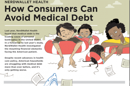 How Consumers Can Avoid Medical Debt Infographic