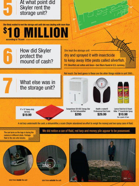 How Much is Enough? Infographic