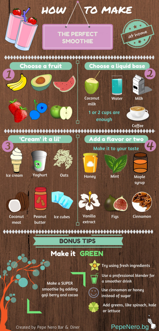How To Make The Perfect Smoothie At Home