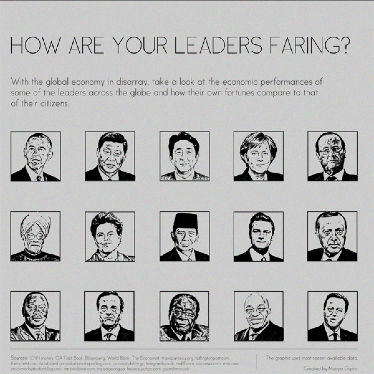 How are Your Leaders Faring? Infographic