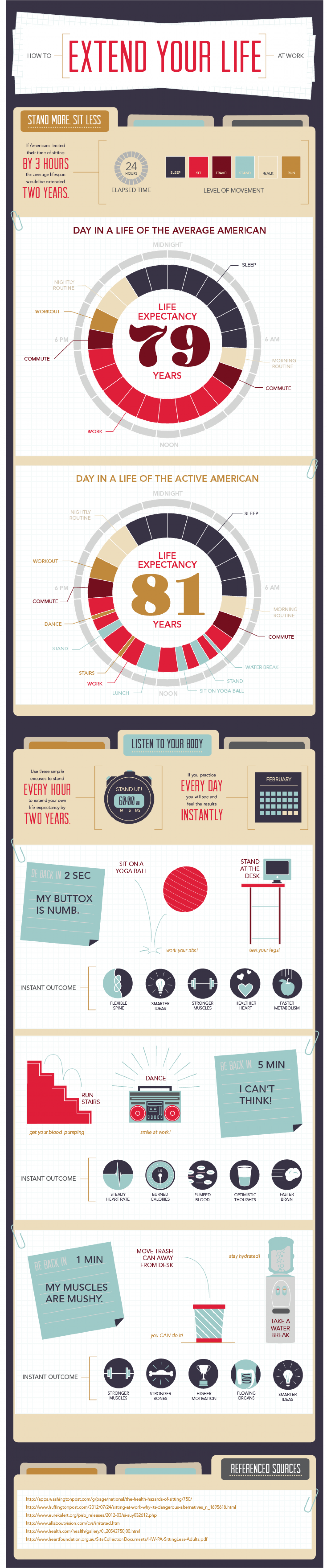 How to Extend Your Life at Work Infographic
