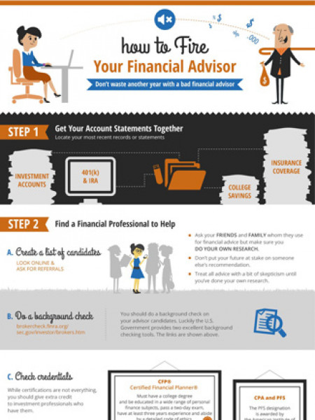 How to Fire Your Financial Advisor Infographic