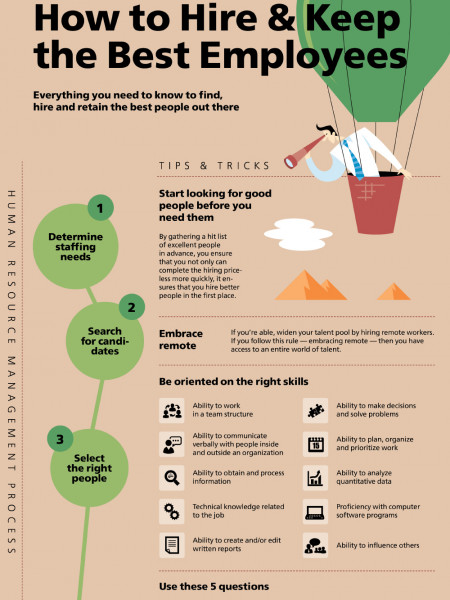 How to Hire & Keep the Best Employees Infographic