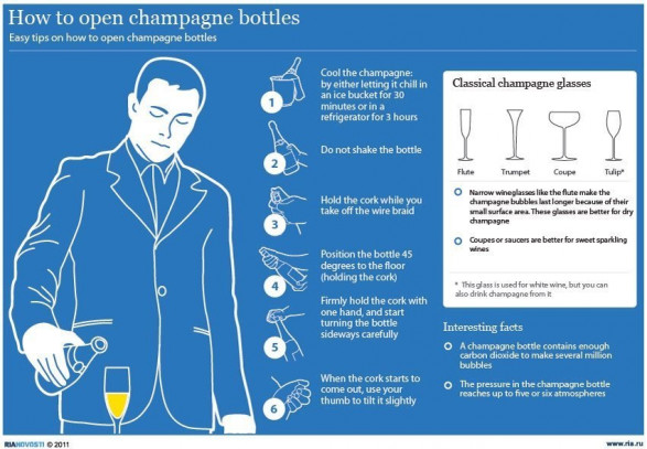 How to Open Champagne Bottles