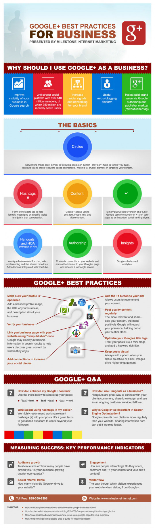 Milestone Internet MarketingGooglePluss Best Practices for Business [Infographic]