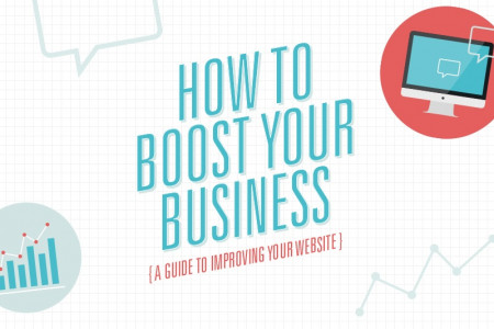 How to boost your business - A guide to improving your website Infographic