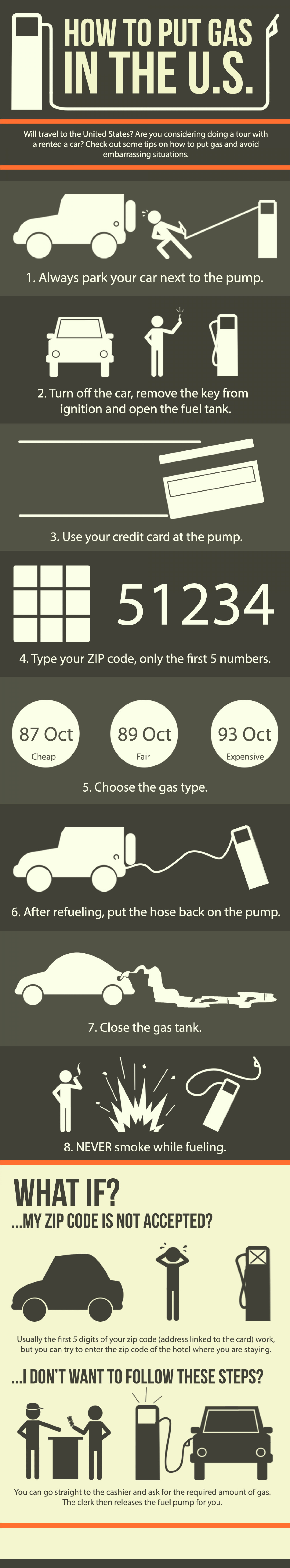 How to Fill Your Car with Gas in the US Infographic