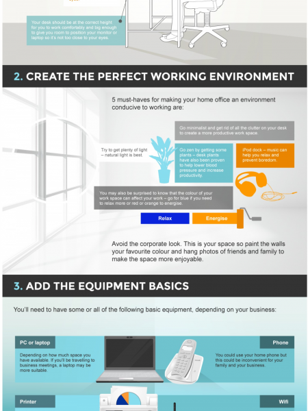 The Definitive Guide To Decking Out Your Home Office Infographic
