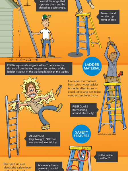 How to stay on top of Ladder Safety Infographic
