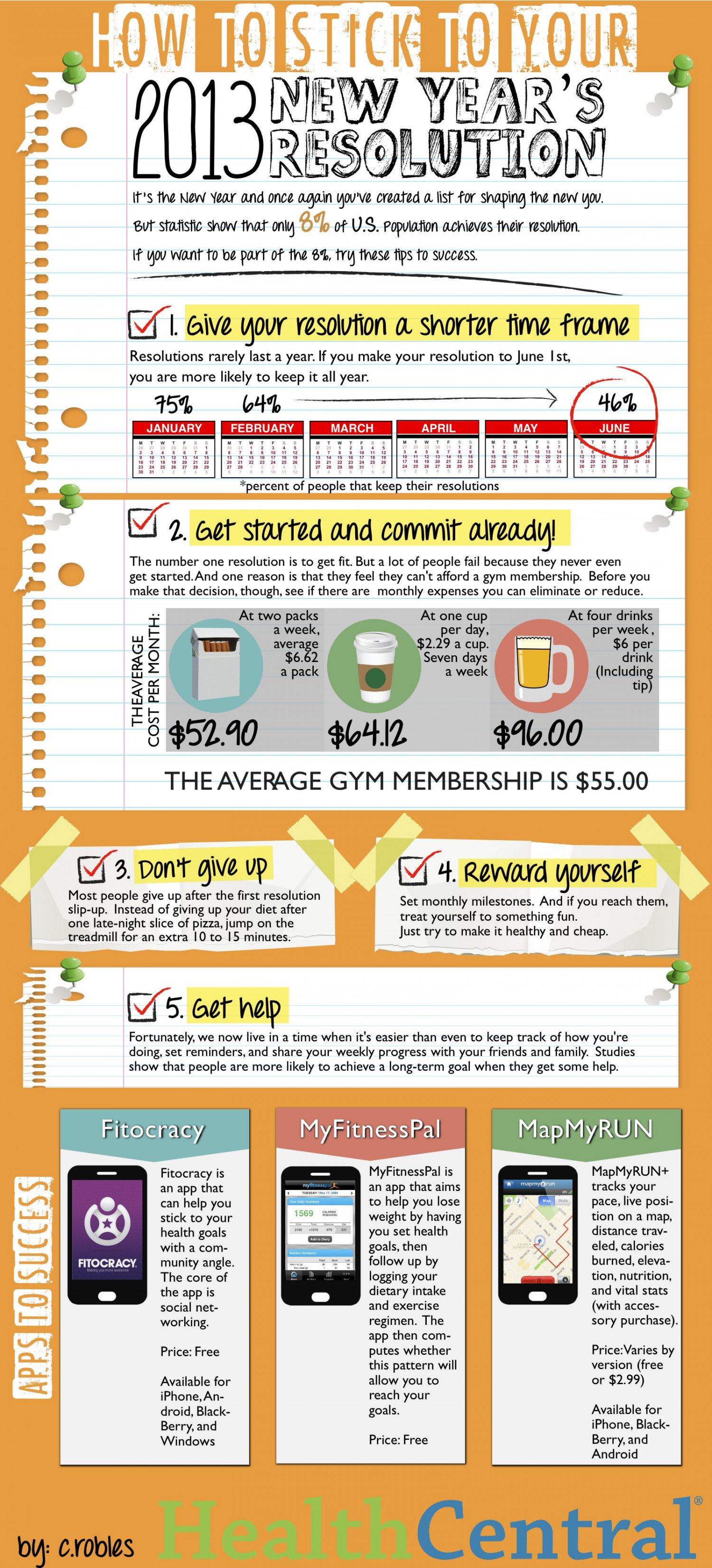 How to stick to your New Year's resolution Infographic