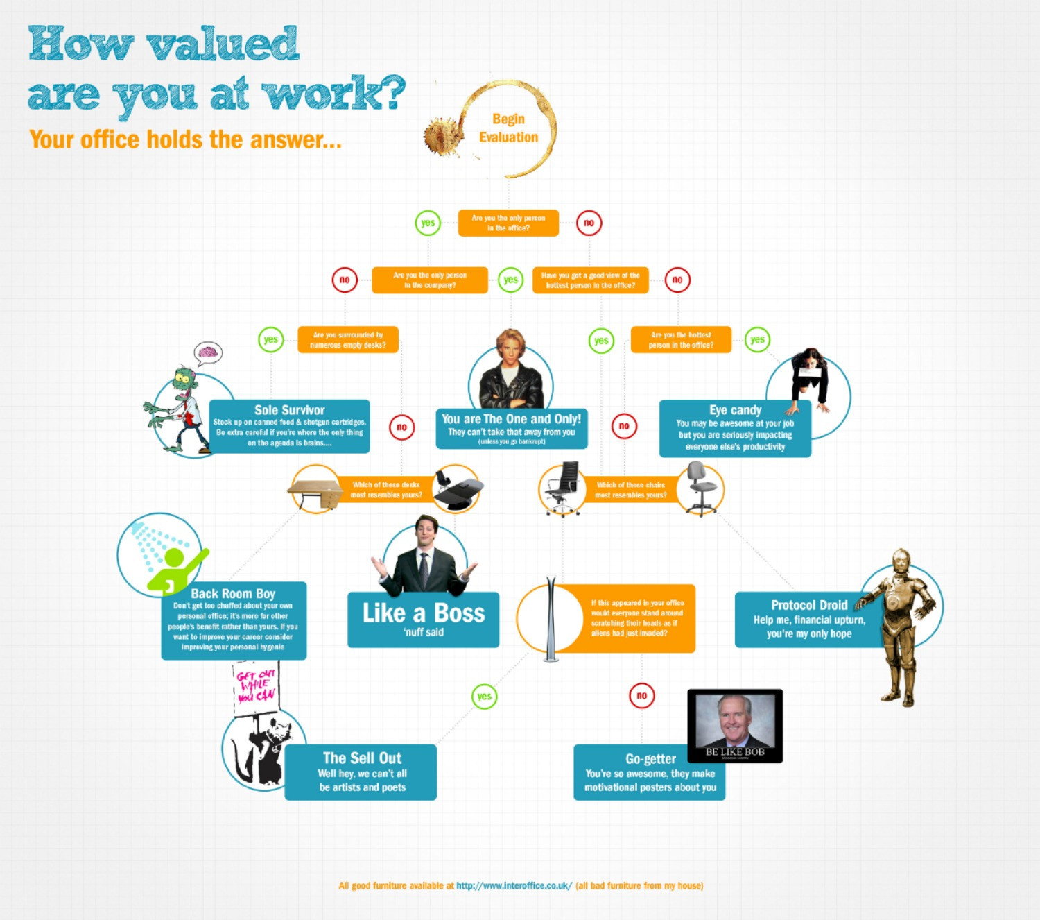 How valued are you at work? Infographic