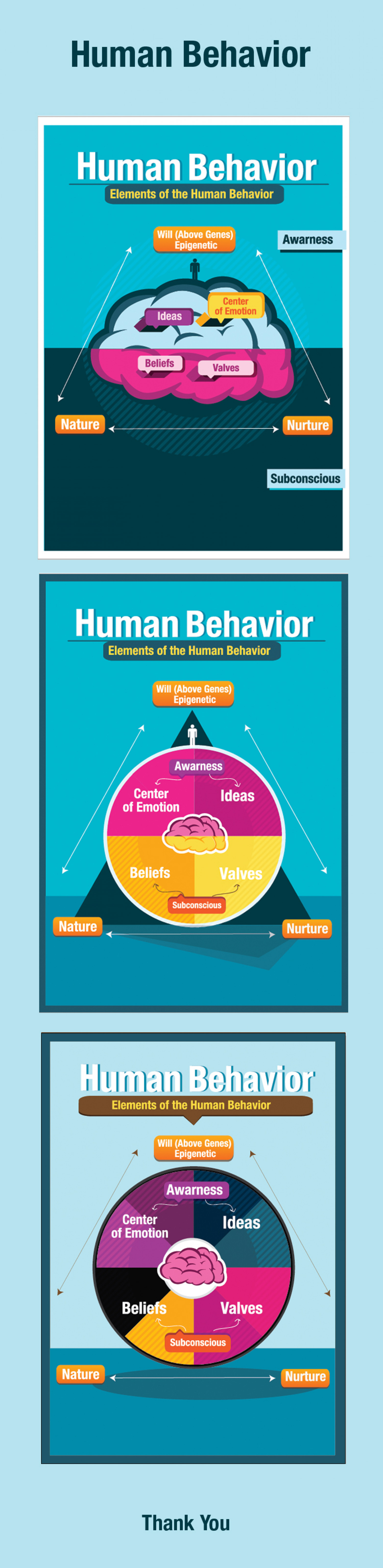 Human Behavior  Infographic