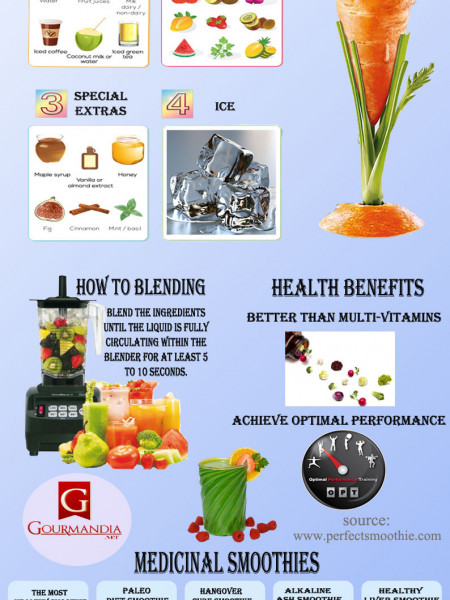 Improve Overall Health with Smoothie Recipes Infographic