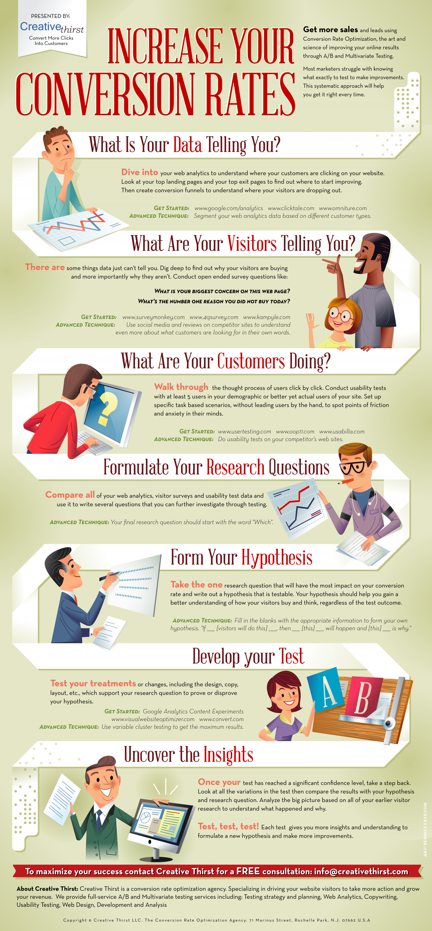 Increase your conversation rates Infographic