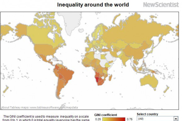 Inequality around the World