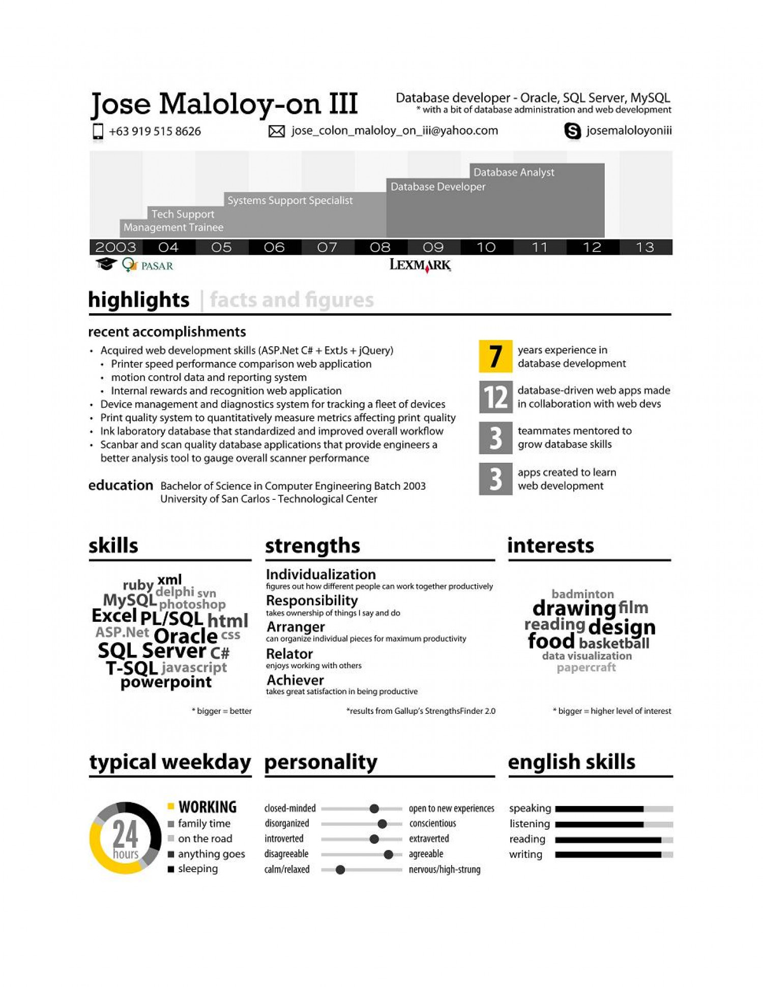 Infographic Resume - Jose Maloloy-on III Infographic