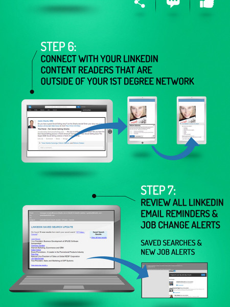 Infographic on social selling Routine  Infographic