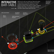 Interactive Bar Table Infographic
